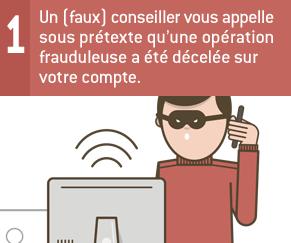 1/ Un (faux) conseiller vous appelle sous prétexte d'une fraude décelée sur votre compte
